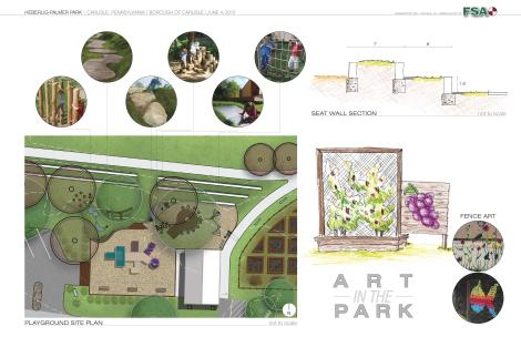 Park redesign with community garden
